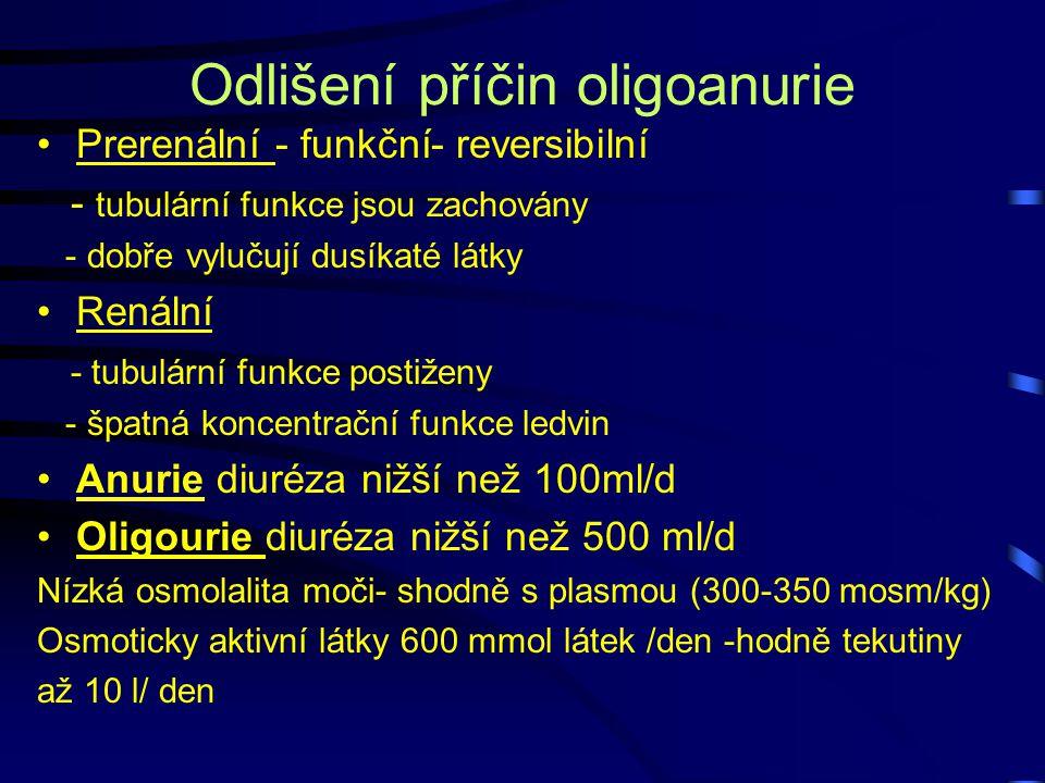 Odlišení příčin oligoanurie