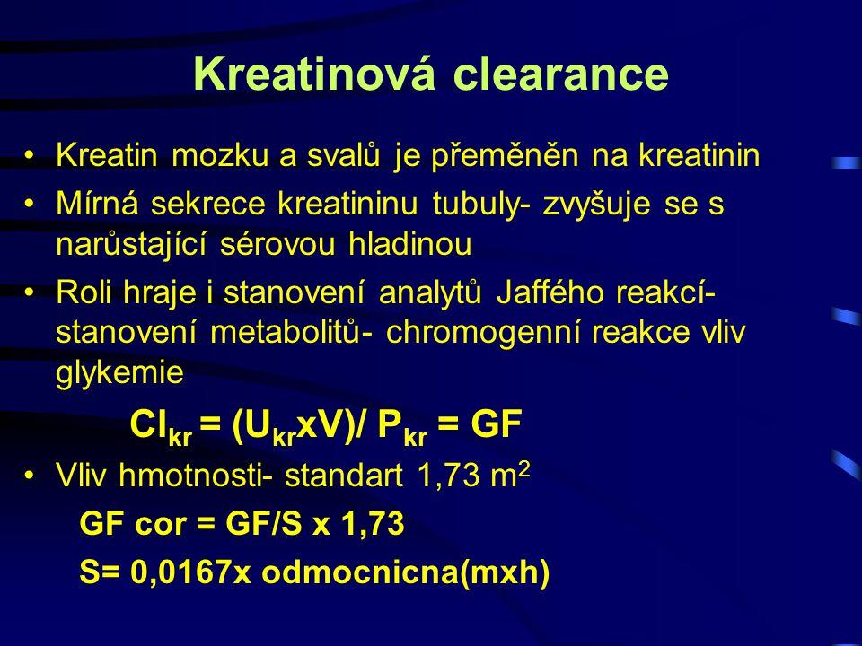 Kreatinová clearance Clkr = (UkrxV)/ Pkr = GF