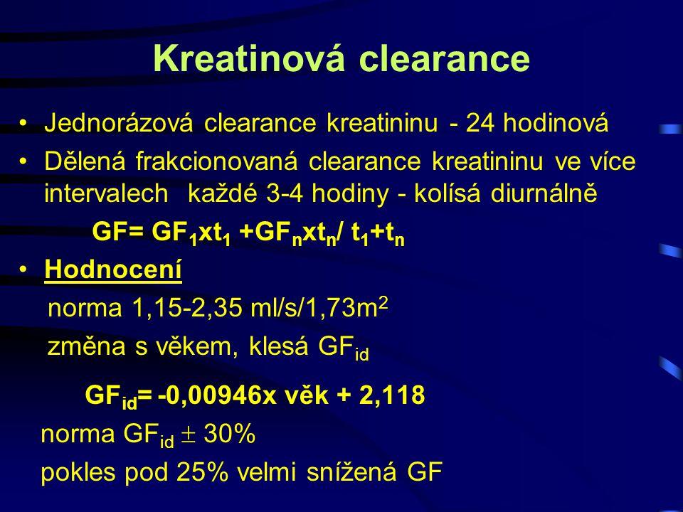Kreatinová clearance Jednorázová clearance kreatininu - 24 hodinová