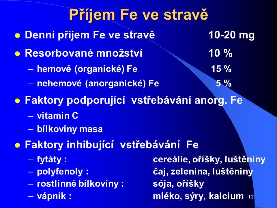 Příjem Fe ve stravě Denní příjem Fe ve stravě 10-20 mg
