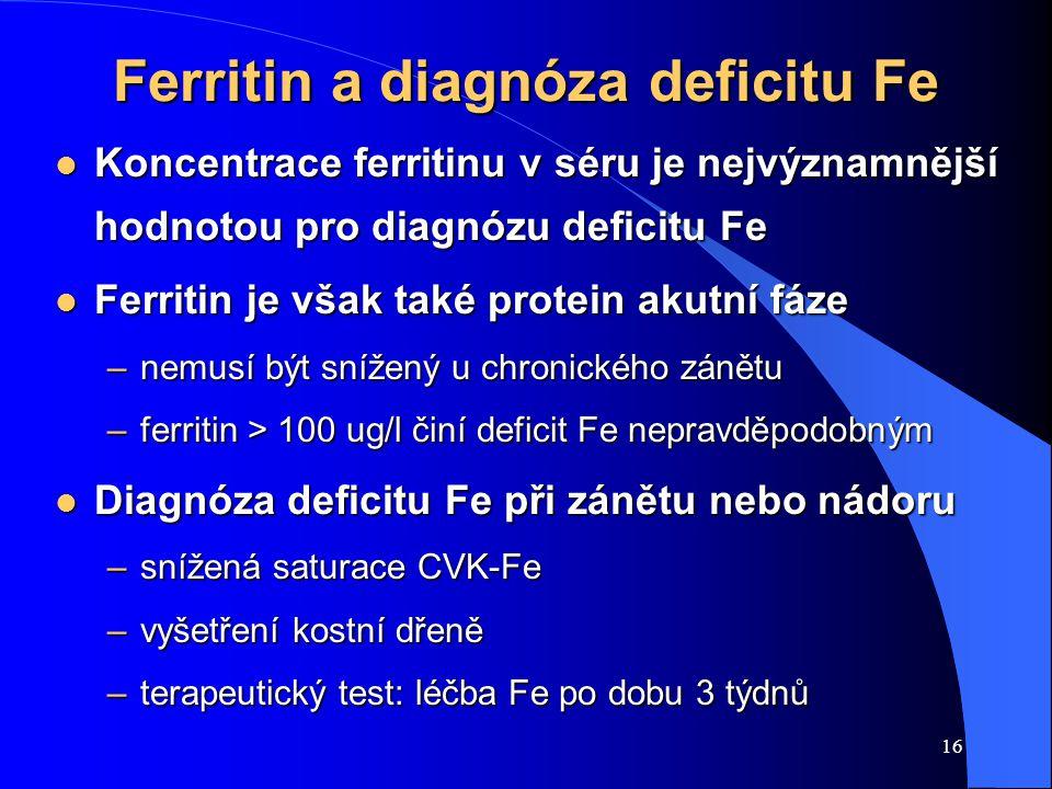 Ferritin a diagnóza deficitu Fe
