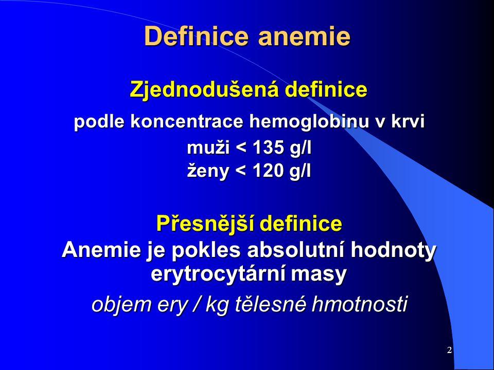 Definice anemie Zjednodušená definice Přesnější definice