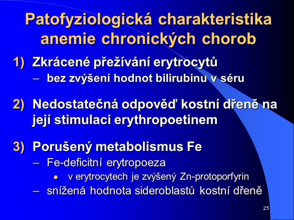 Patofyziologická charakteristika anemie chronických chorob