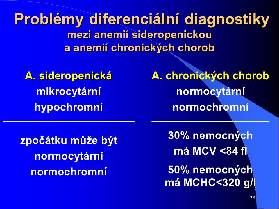 Problémy diferenciální diagnostiky mezi anemií sideropenickou a anemií chronických chorob