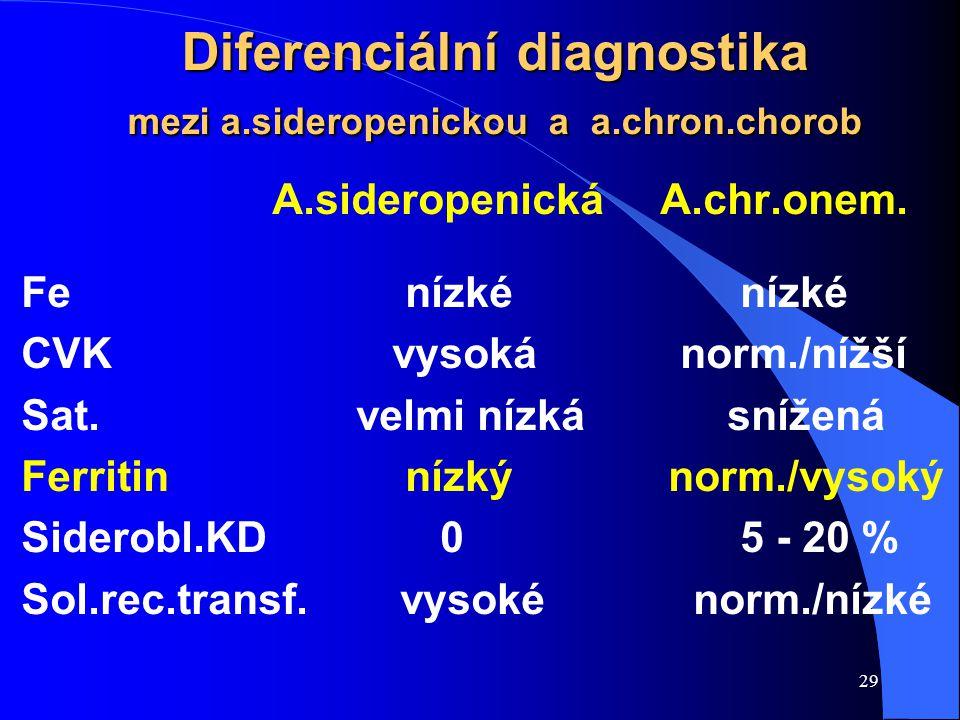Diferenciální diagnostika mezi a.sideropenickou a a.chron.chorob