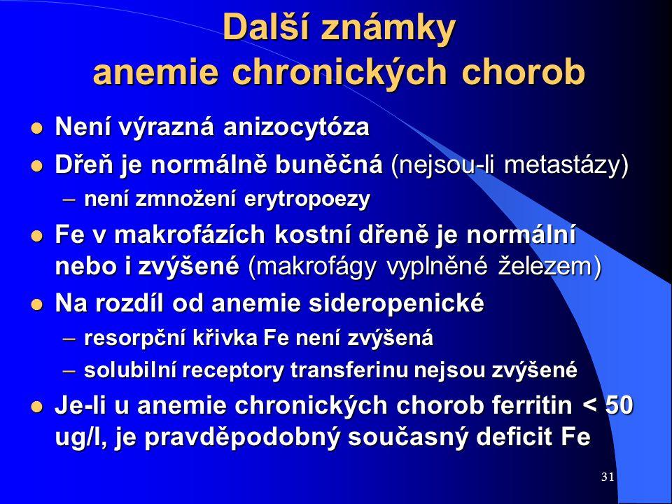 Další známky anemie chronických chorob