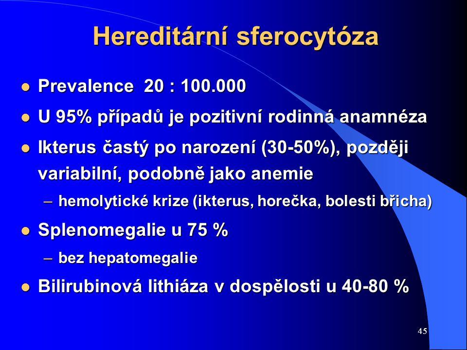 Hereditární sferocytóza