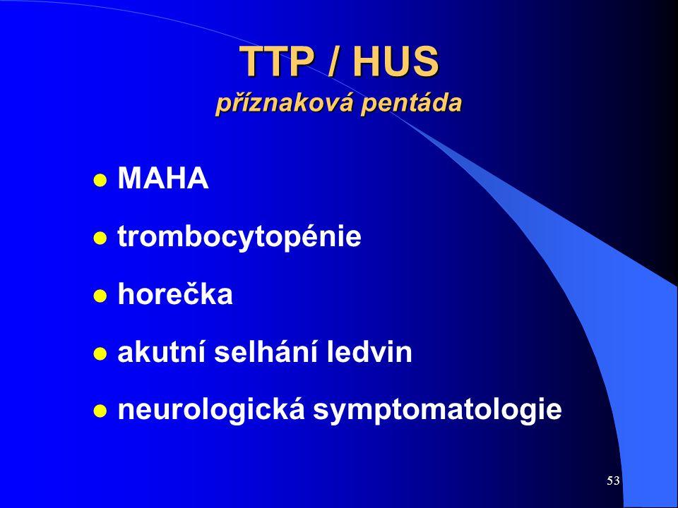 TTP / HUS příznaková pentáda