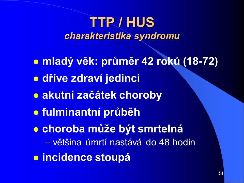 TTP / HUS charakteristika syndromu