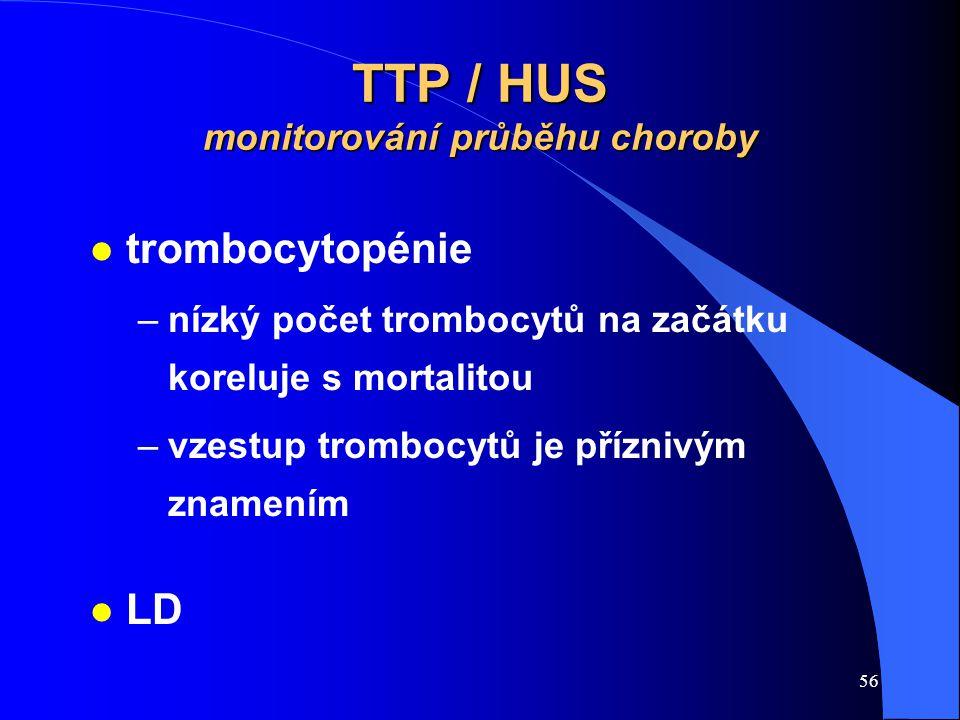 TTP / HUS monitorování průběhu choroby