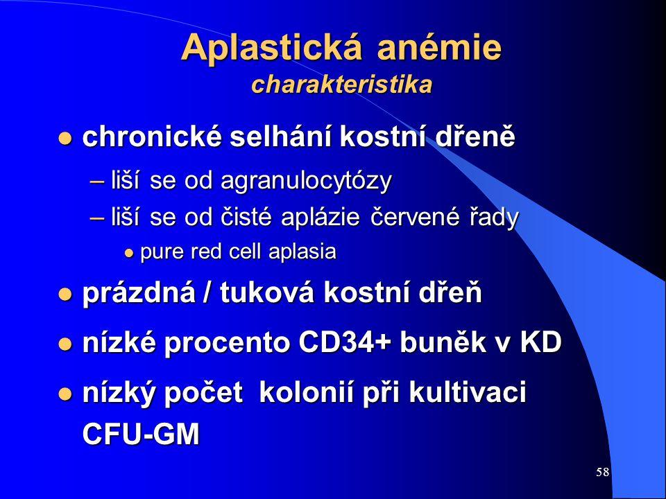 Aplastická anémie charakteristika