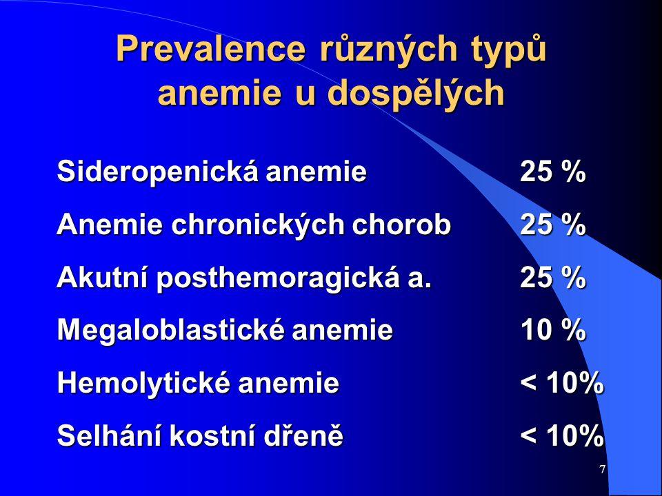 Prevalence různých typů anemie u dospělých