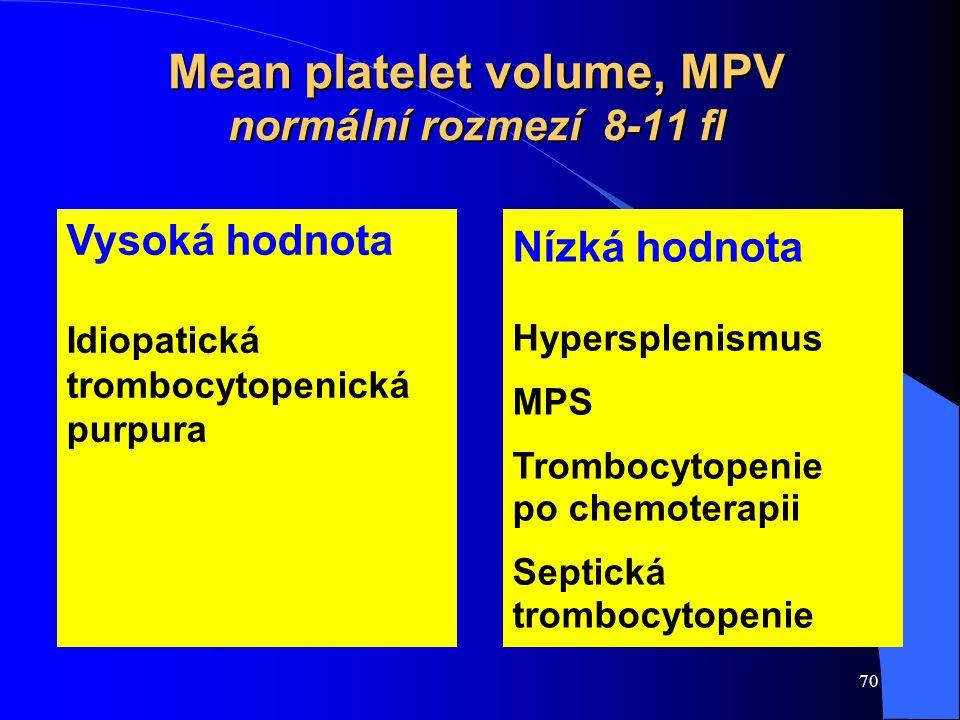 Mean platelet volume, MPV normální rozmezí 8-11 fl