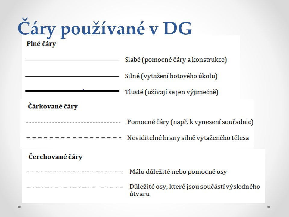 Čáry používané v DG