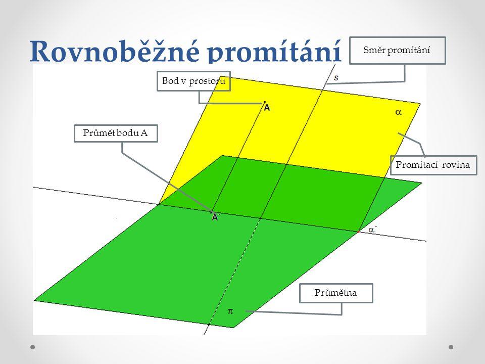 Rovnoběžné promítání Směr promítání Bod v prostoru Průmět bodu A