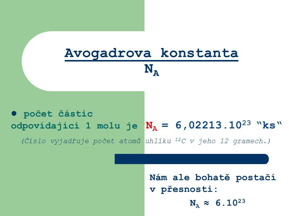 Avogadrova konstanta NA