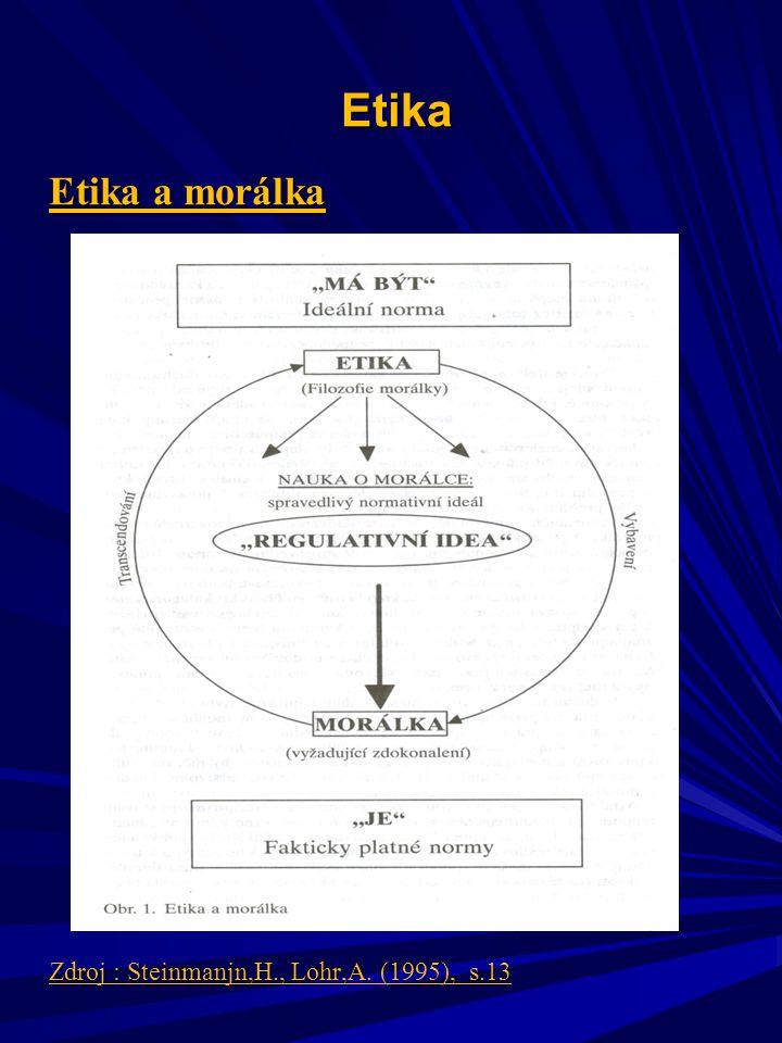 Etika Etika a morálka Zdroj : Steinmanjn,H., Lohr,A. (1995), s.13