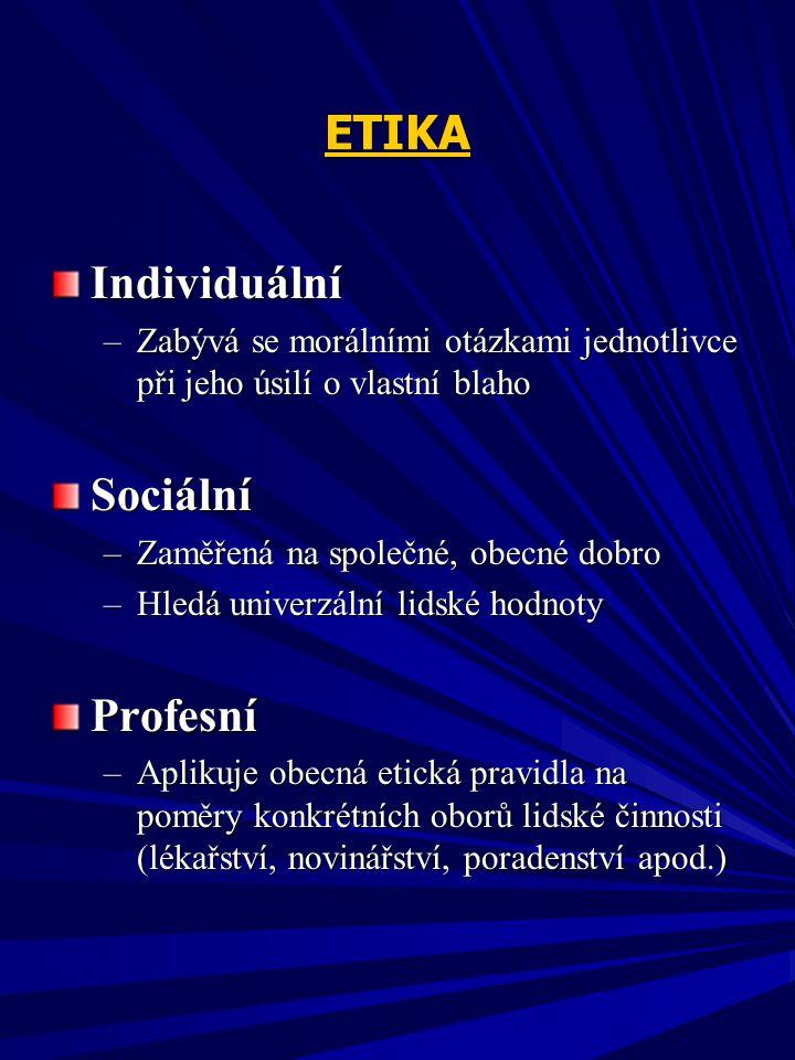 ETIKA Individuální Sociální Profesní