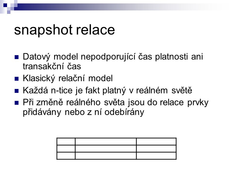 snapshot relace Datový model nepodporující čas platnosti ani transakční čas. Klasický relační model.