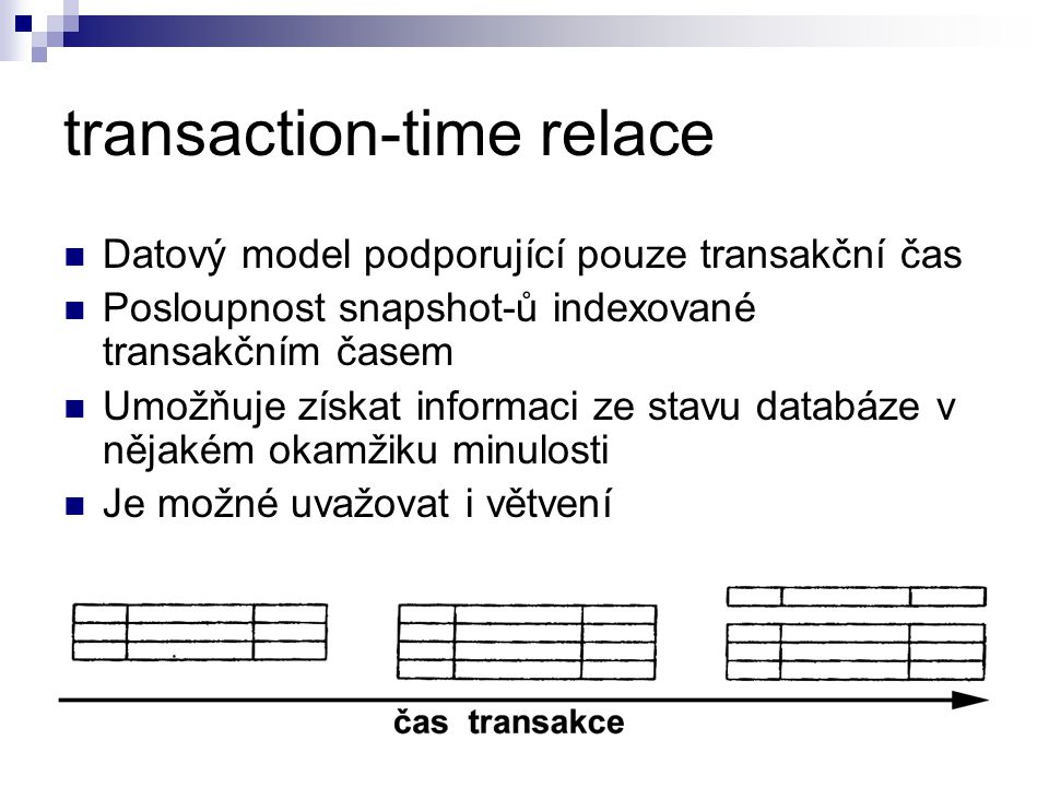 transaction-time relace