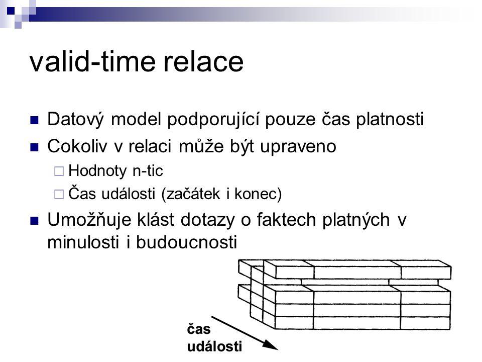valid-time relace Datový model podporující pouze čas platnosti