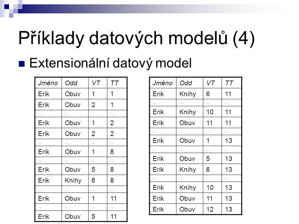 Příklady datových modelů (4)