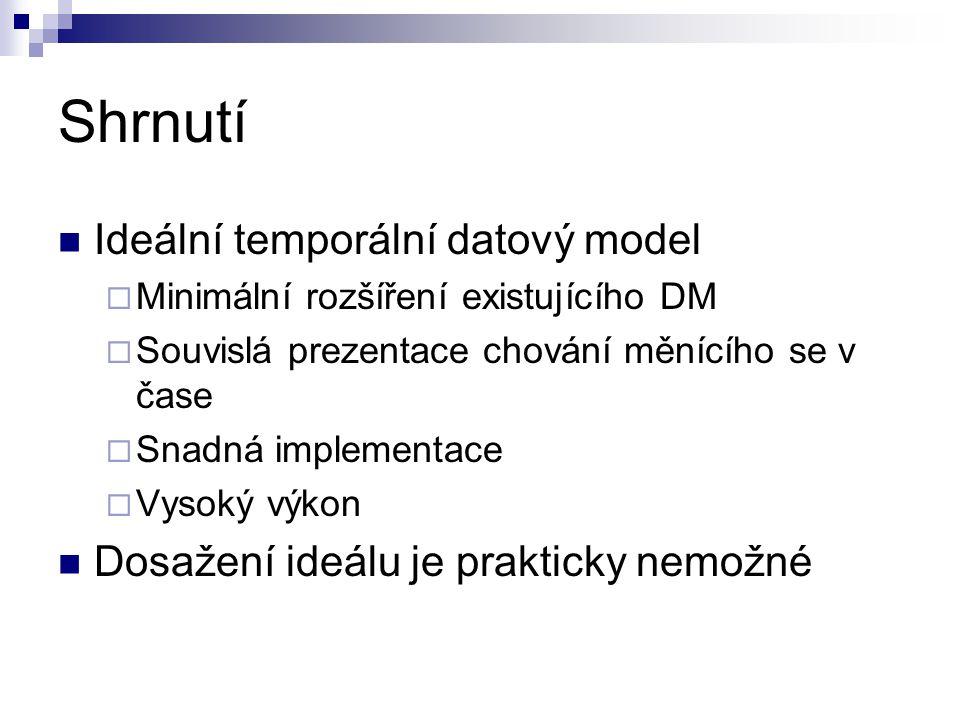 Shrnutí Ideální temporální datový model