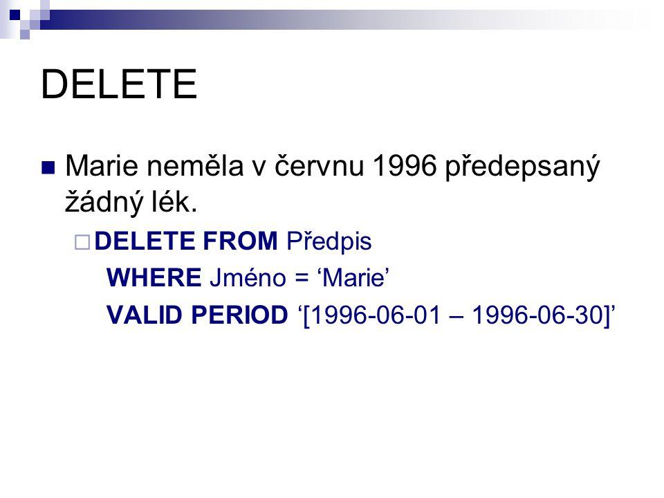 DELETE Marie neměla v červnu 1996 předepsaný žádný lék.