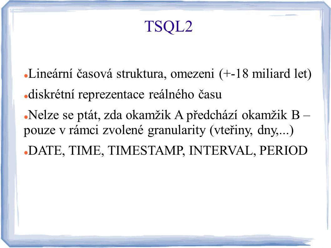 TSQL2 Lineární časová struktura, omezeni (+-18 miliard let)