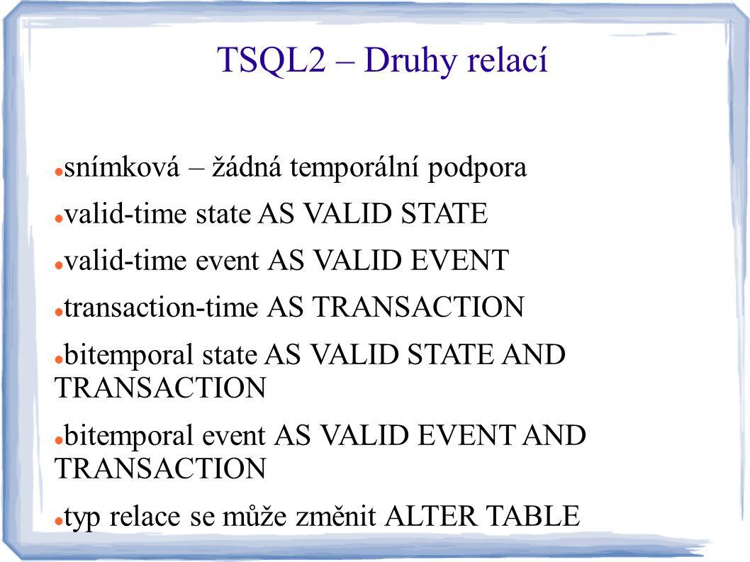 TSQL2 – Druhy relací snímková – žádná temporální podpora