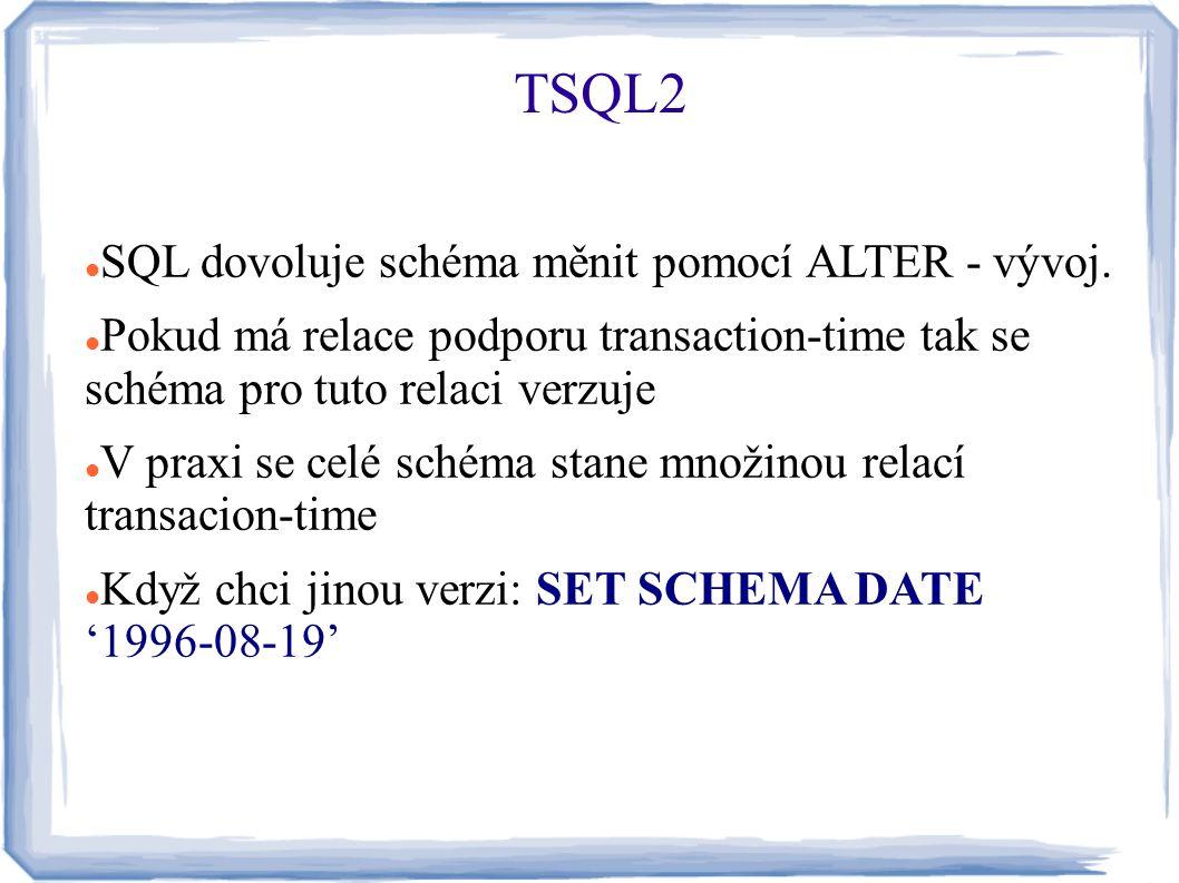TSQL2 SQL dovoluje schéma měnit pomocí ALTER - vývoj.