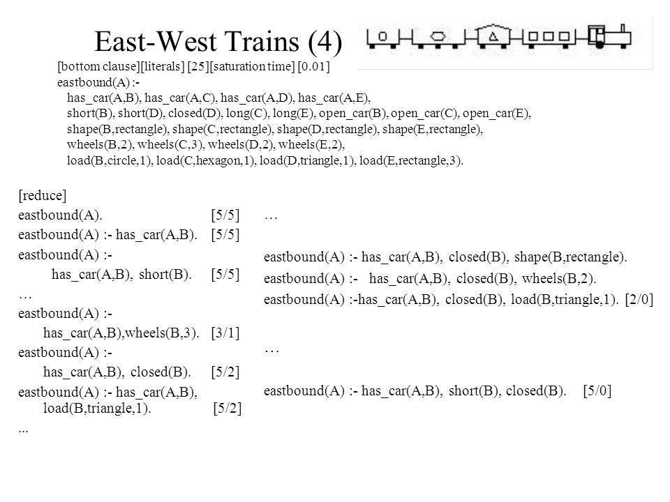 East-West Trains (4) [bottom clause][literals] [25][saturation time] [0.01] eastbound(A) :- has_car(A,B), has_car(A,C), has_car(A,D), has_car(A,E), short(B), short(D), closed(D), long(C), long(E), open_car(B), open_car(C), open_car(E), shape(B,rectangle), shape(C,rectangle), shape(D,rectangle), shape(E,rectangle), wheels(B,2), wheels(C,3), wheels(D,2), wheels(E,2), load(B,circle,1), load(C,hexagon,1), load(D,triangle,1), load(E,rectangle,3).