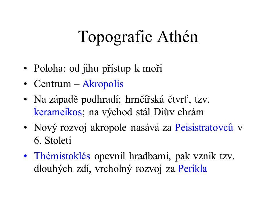 Topografie Athén Poloha: od jihu přístup k moři Centrum – Akropolis