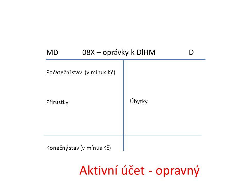 Aktivní účet - opravný MD 08X – oprávky k DlHM D