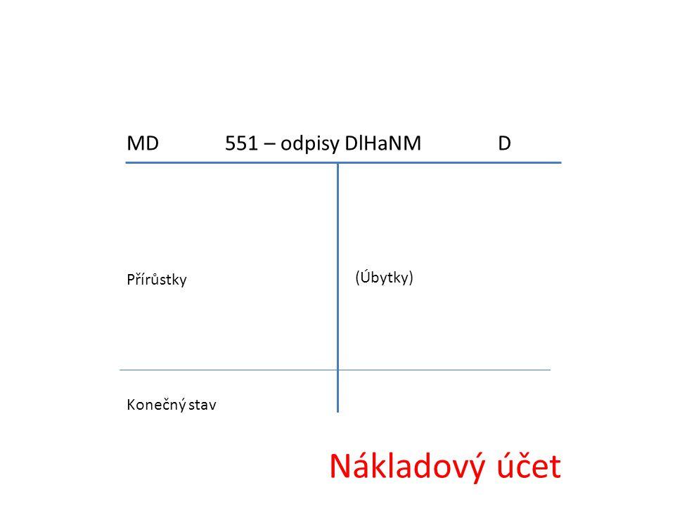 Nákladový účet MD 551 – odpisy DlHaNM D Přírůstky (Úbytky)