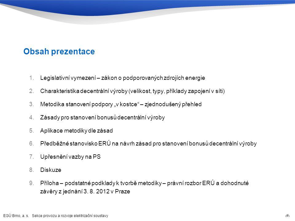 Obsah prezentace Legislativní vymezení – zákon o podporovaných zdrojích energie.