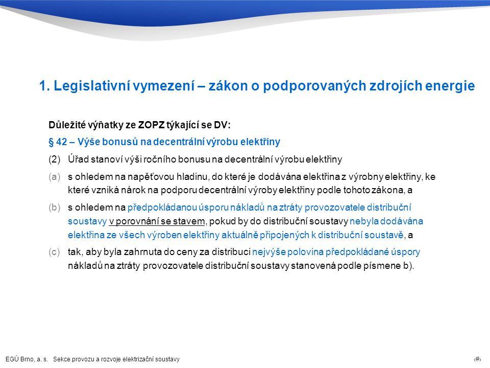 1. Legislativní vymezení – zákon o podporovaných zdrojích energie
