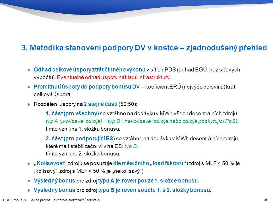 3. Metodika stanovení podpory DV v kostce – zjednodušený přehled