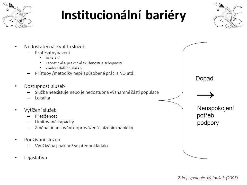 Institucionální bariéry