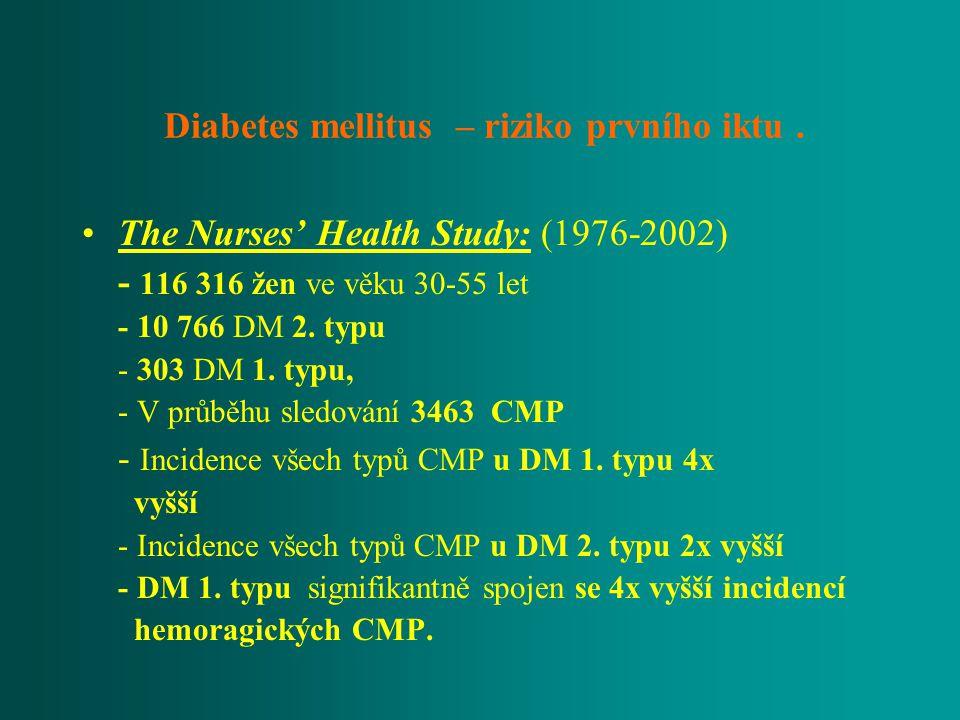 Diabetes mellitus – riziko prvního iktu .