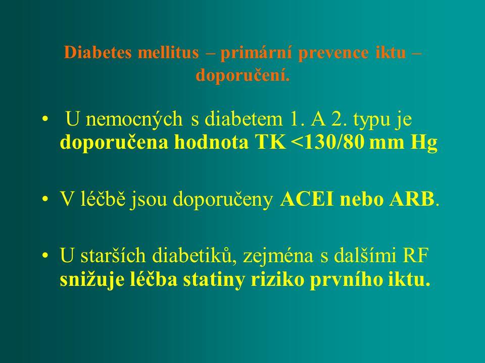 Diabetes mellitus – primární prevence iktu – doporučení.