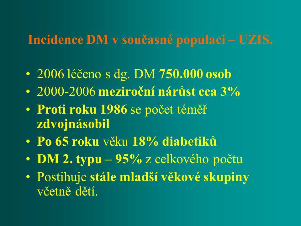 Incidence DM v současné populaci – UZIS.