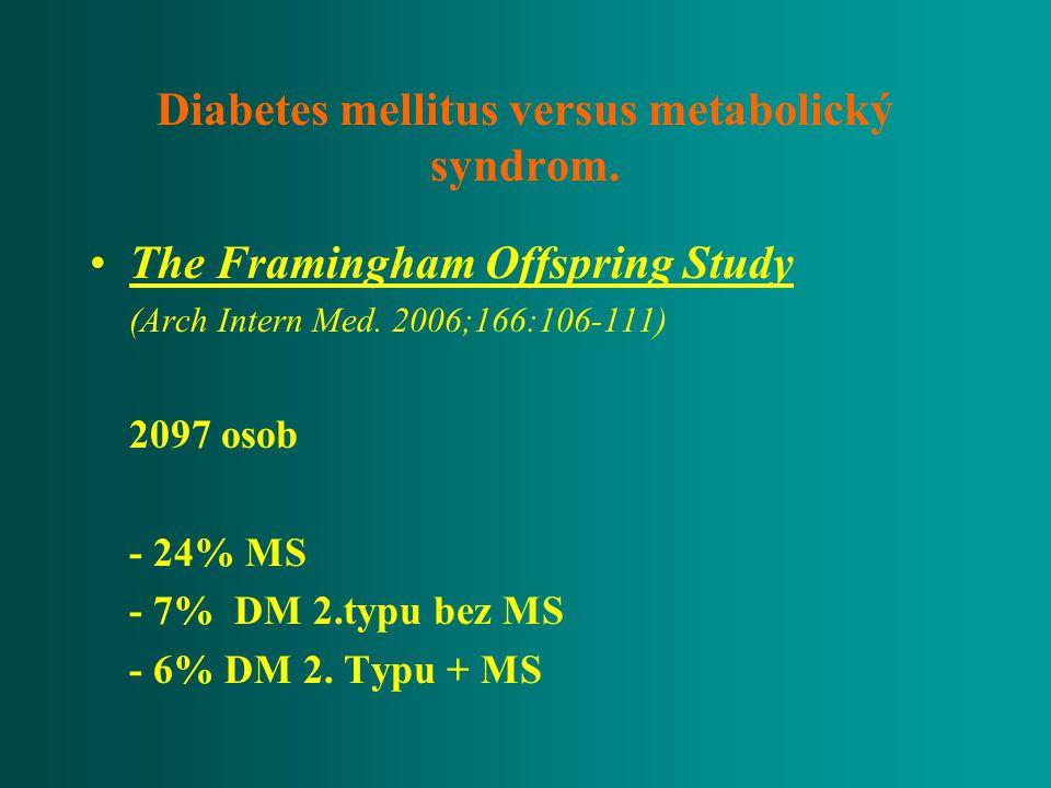 Diabetes mellitus versus metabolický syndrom.