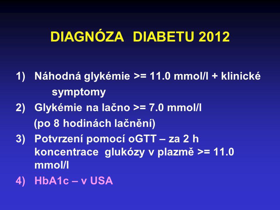 DIAGNÓZA DIABETU 2012 Náhodná glykémie >= 11.0 mmol/l + klinické