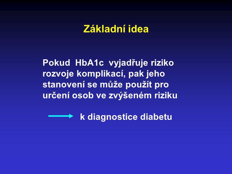 Základní idea Pokud HbA1c vyjadřuje riziko