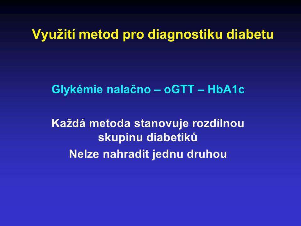 Využití metod pro diagnostiku diabetu