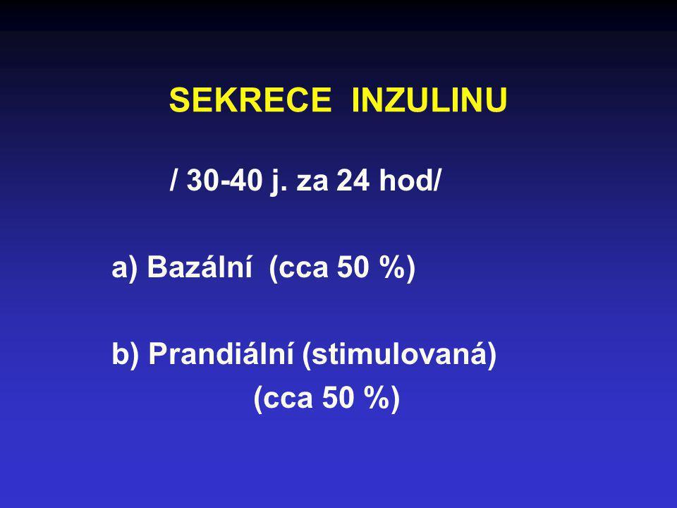 SEKRECE INZULINU / 30-40 j. za 24 hod/ a) Bazální (cca 50 %)