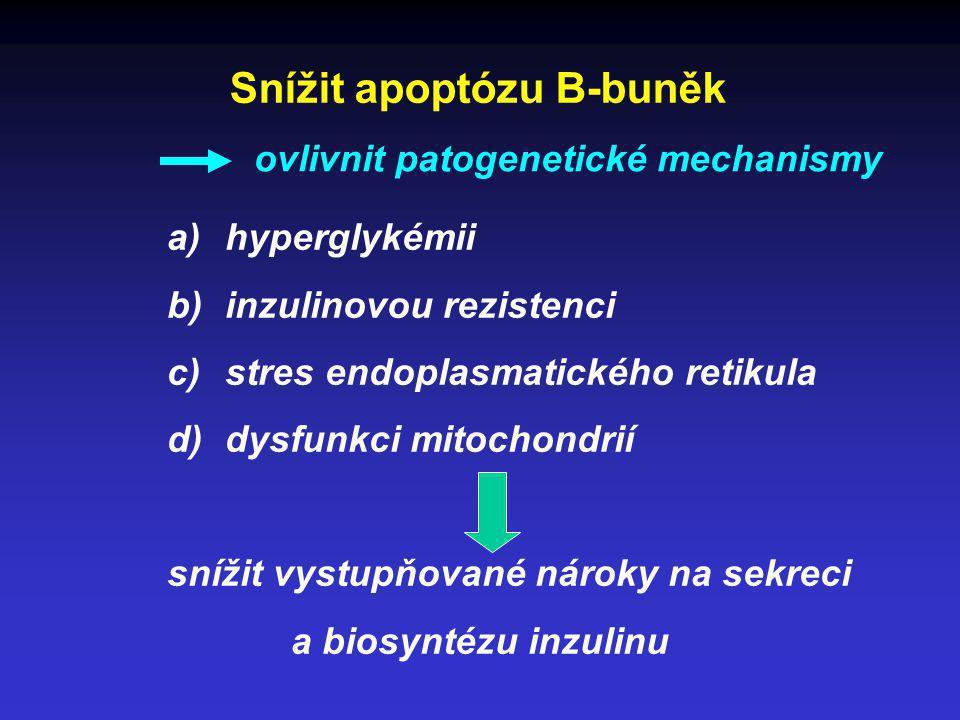 Snížit apoptózu B-buněk