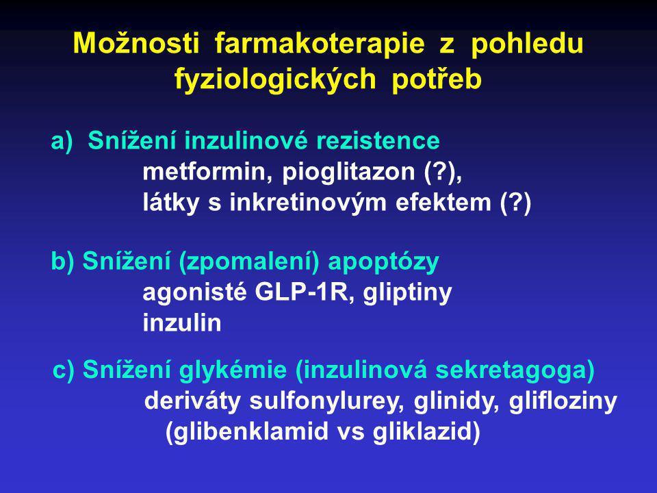 Možnosti farmakoterapie z pohledu fyziologických potřeb