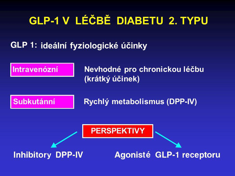 GLP-1 V LÉČBĚ DIABETU 2. TYPU